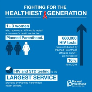 WAD2013 fighting for healthiest generation WAW